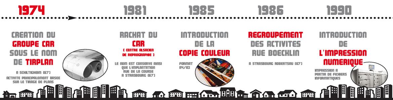 car40_panneau_historique_P1_Page_1